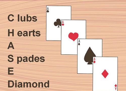 تقلب پاسور _ چگونه تقلب در بازی های کارتی انجام دهیم