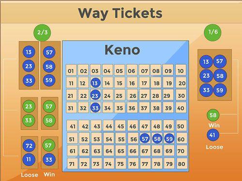 آموزش بازی کنو آموزش کامل تصویری بازی keno