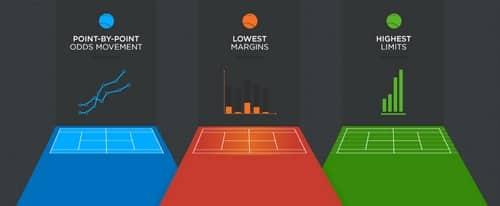 آموزش پیش بینی تنیس در سایت های شرط بندی